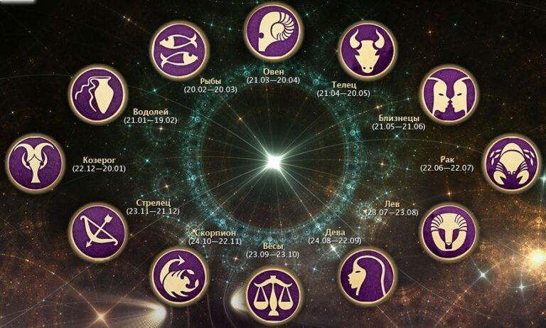 Астрологический прогноз на 08-14 марта 2021 года для всех знаков Зодиака
